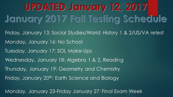 Fall Testing Updated