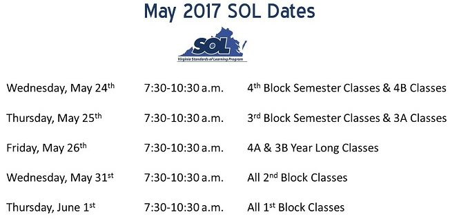 May Writing SOL Dates