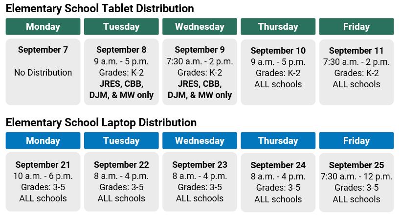 Distribution_schedule
