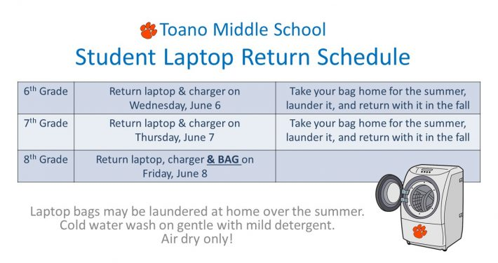 Laptop Collection Schedule