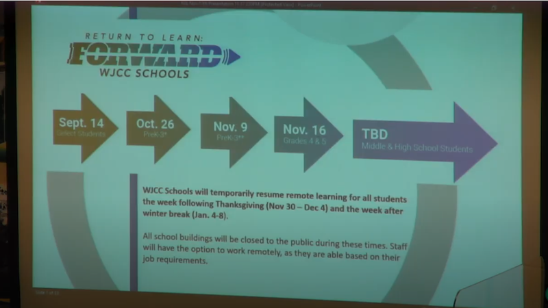 Return to Learn Presentation 11-17-2020