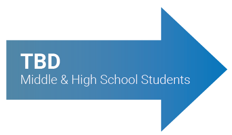 TBD - Middle & High School Students