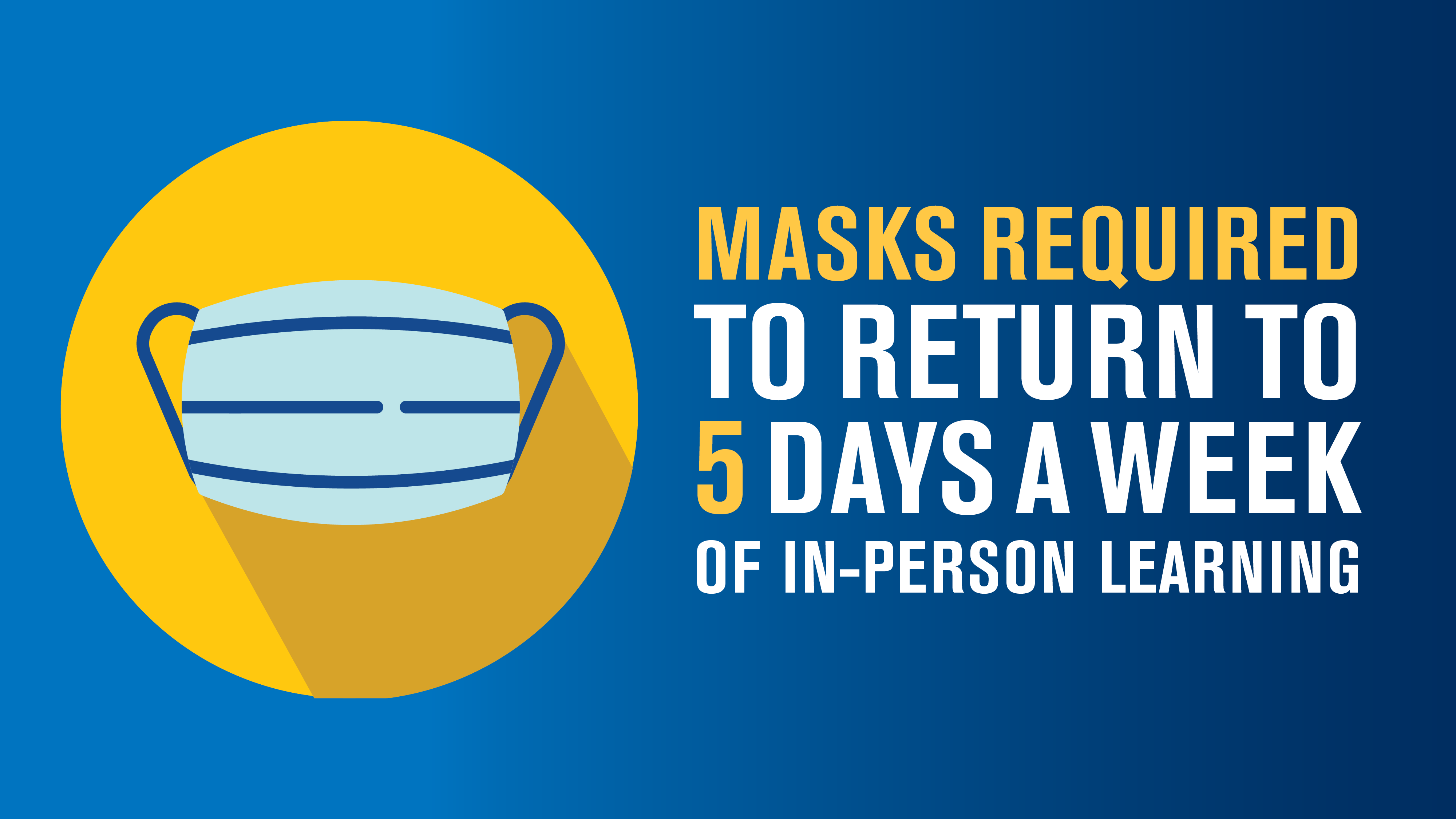 Image is of a mask. Text reads Masks Required to Return to Five Days A Week of In-person Learning